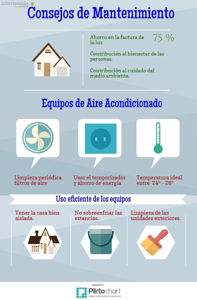 Subconclimas Climatización Maquinaria Hostelería Almendralejo