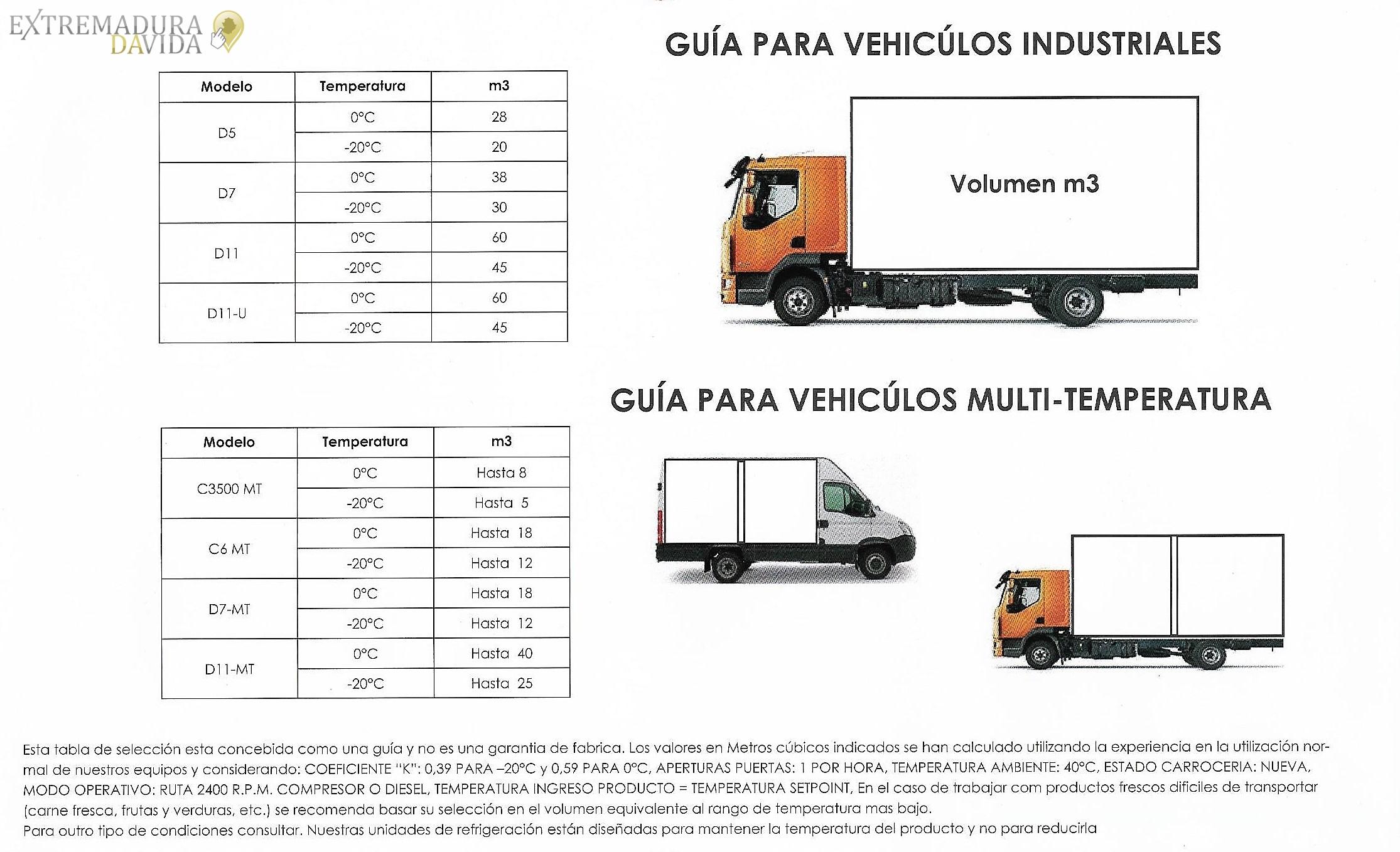 Taller de mecánica general y refrigeración de transportes Cáceres Victor
